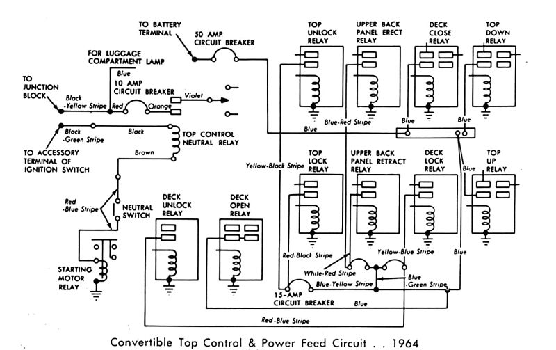 65 Lincoln Continental Diagram Wiring Schematic Wiring
